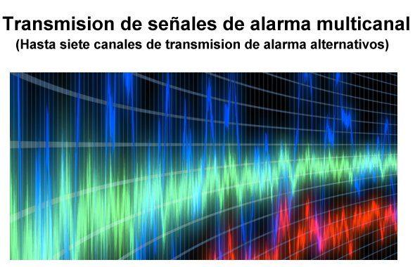 Transmisor de Alarmas Multicanal