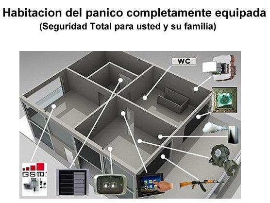 Habitación del Pánico